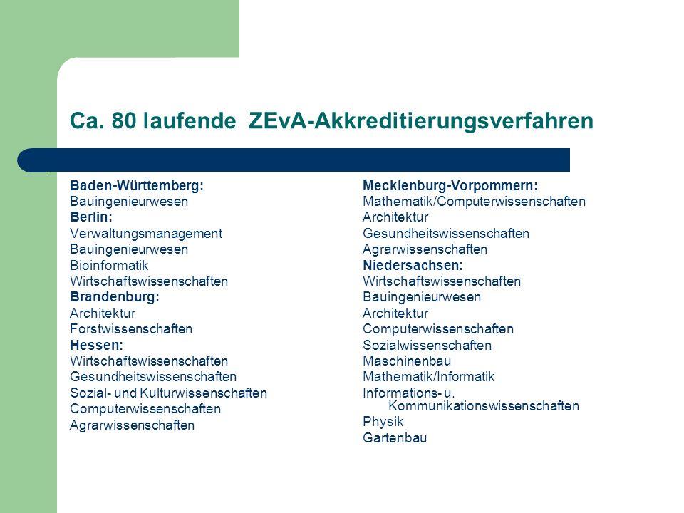 Ca. 80 laufende ZEvA-Akkreditierungsverfahren