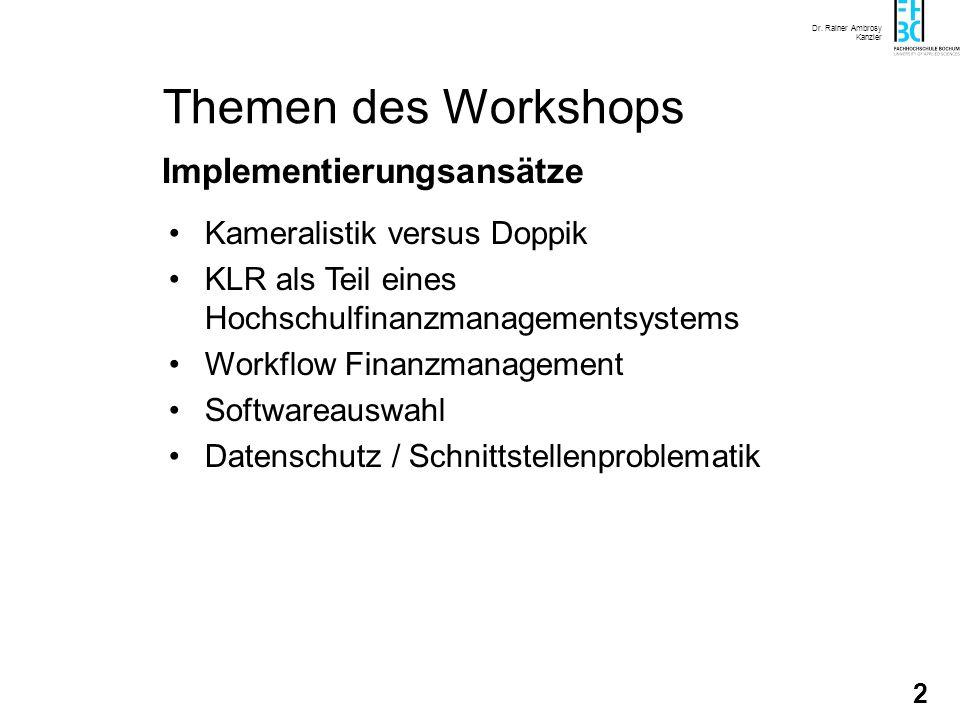 Themen des Workshops Implementierungsansätze
