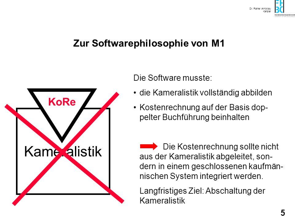 Zur Softwarephilosophie von M1