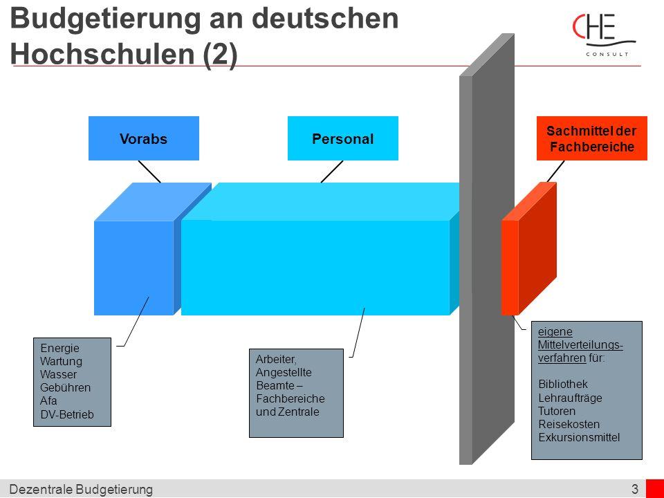 Budgetierung an deutschen Hochschulen (2)