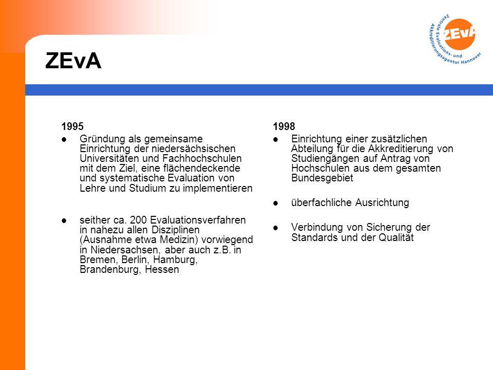 ZEvA 1995.