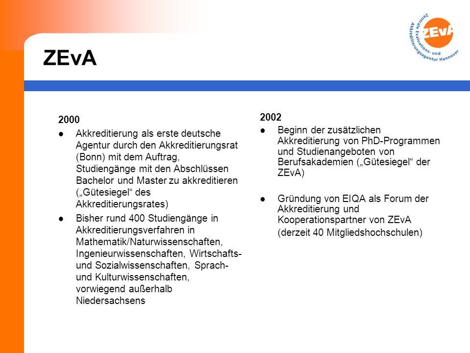"""ZEvA 2002. Beginn der zusätzlichen Akkreditierung von PhD-Programmen und Studienangeboten von Berufsakademien (""""Gütesiegel der ZEvA)"""