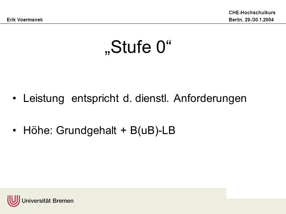 """""""Stufe 0 Leistung entspricht d. dienstl. Anforderungen"""