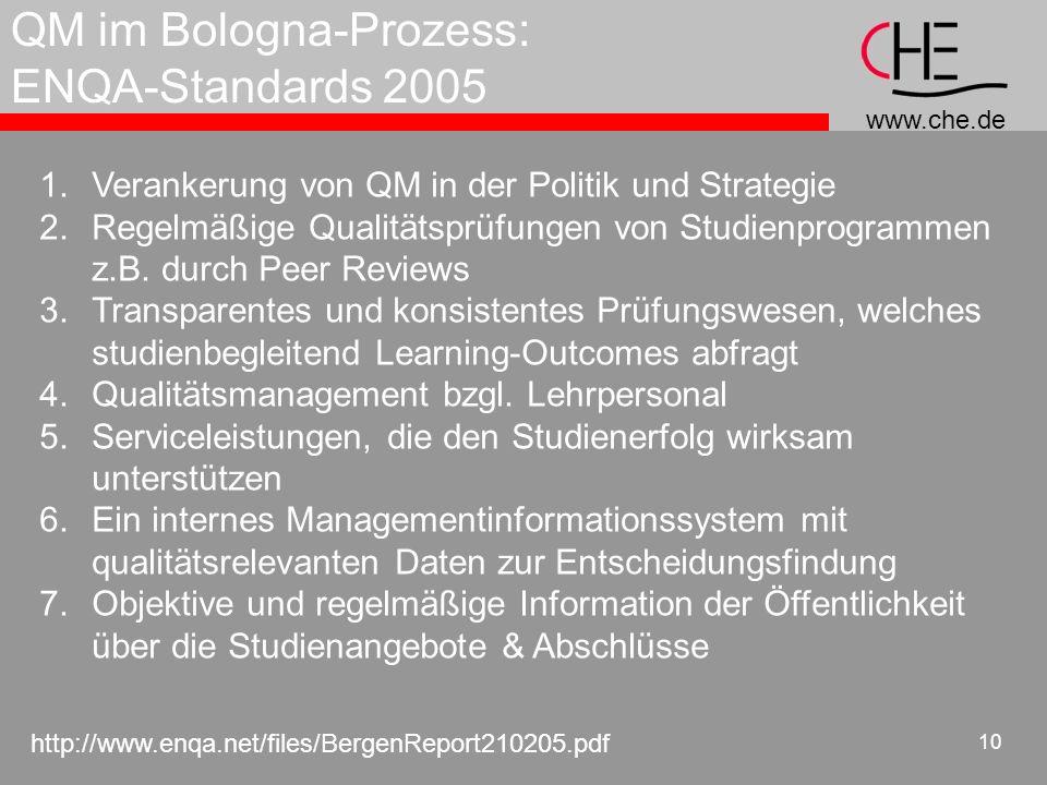 QM im Bologna-Prozess: ENQA-Standards 2005