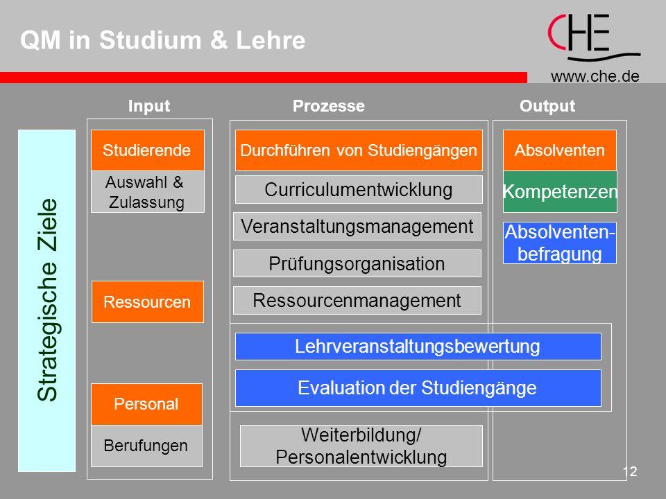 QM in Studium & Lehre Strategische Ziele Curriculumentwicklung