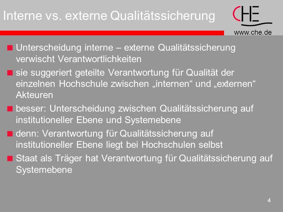 Interne vs. externe Qualitätssicherung