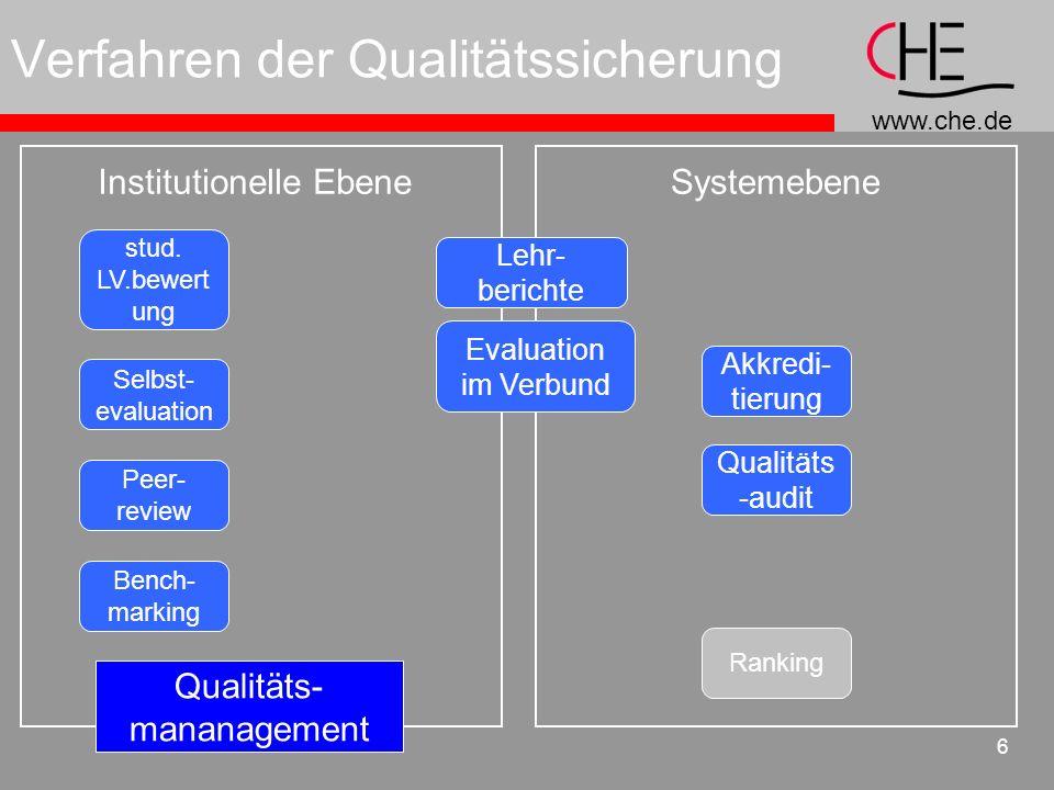 Verfahren der Qualitätssicherung