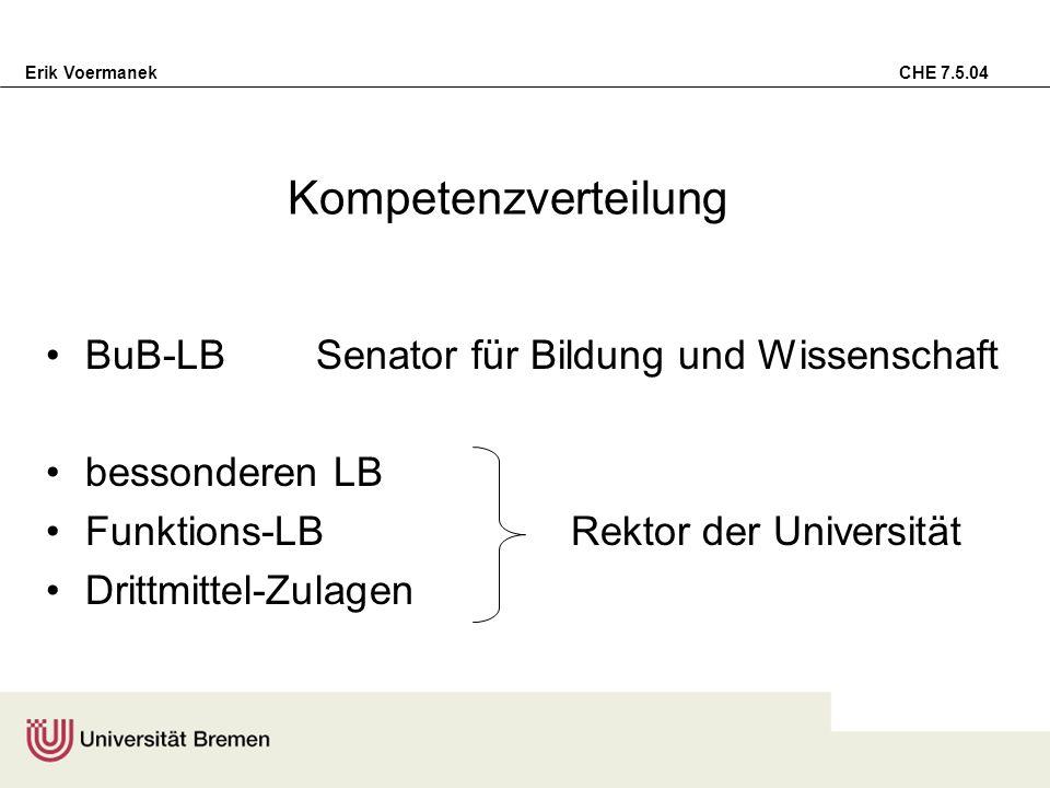 Kompetenzverteilung BuB-LB Senator für Bildung und Wissenschaft