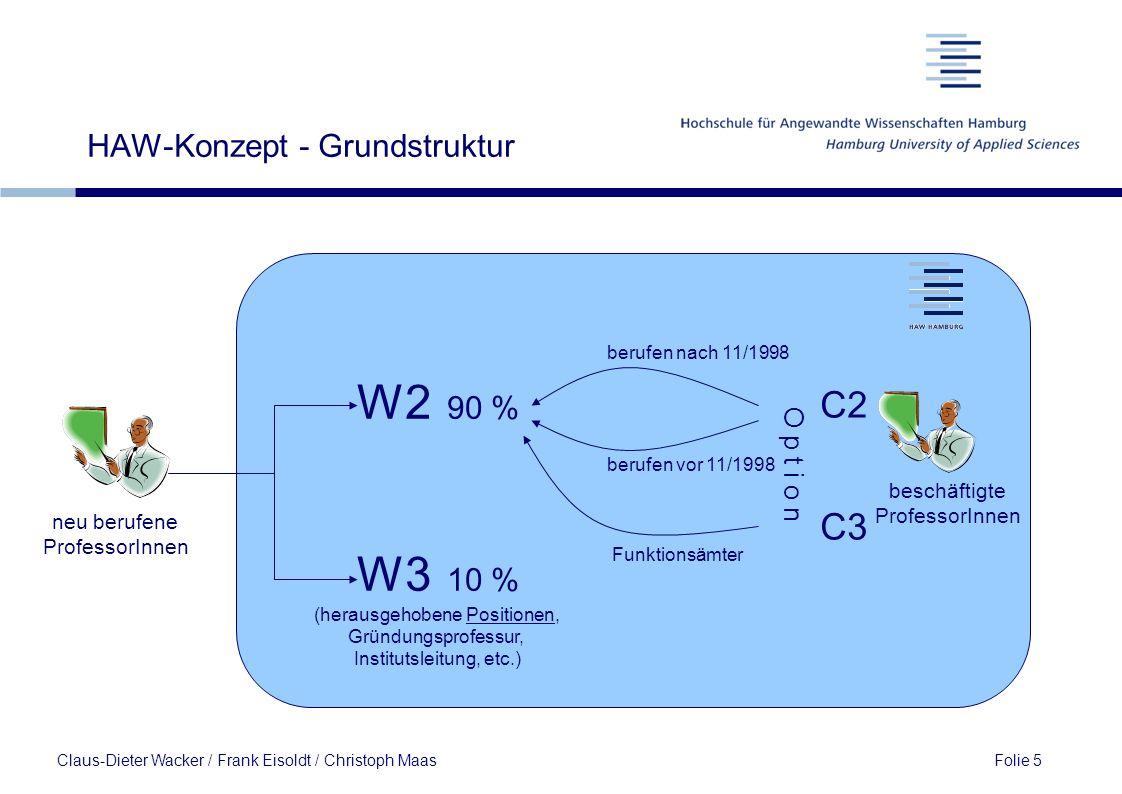 HAW-Konzept - Grundstruktur