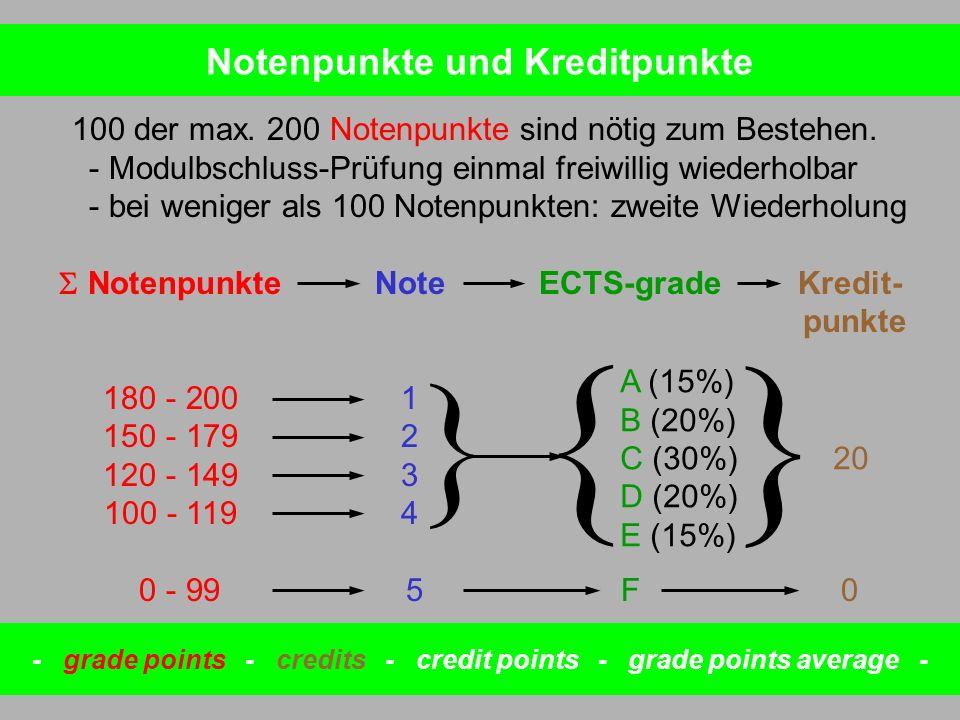 { } } Notenpunkte und Kreditpunkte