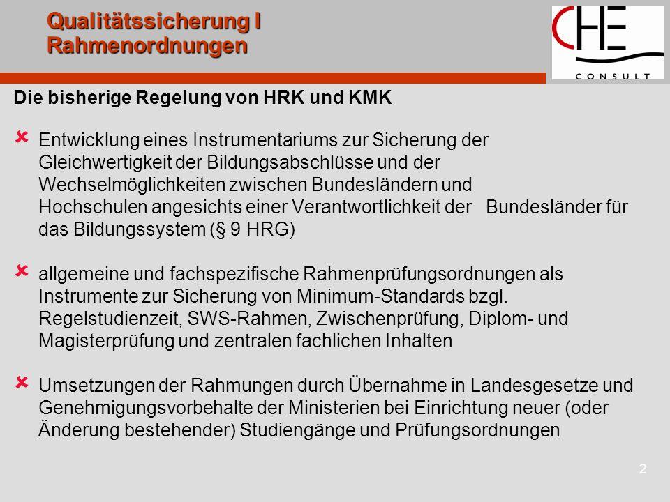 Qualitätssicherung I Rahmenordnungen