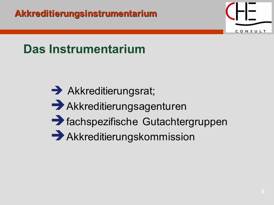 Akkreditierungsinstrumentarium