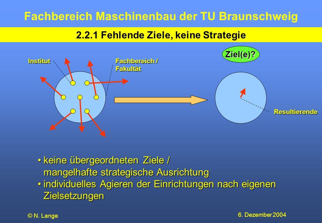 2.2.1 Fehlende Ziele, keine Strategie
