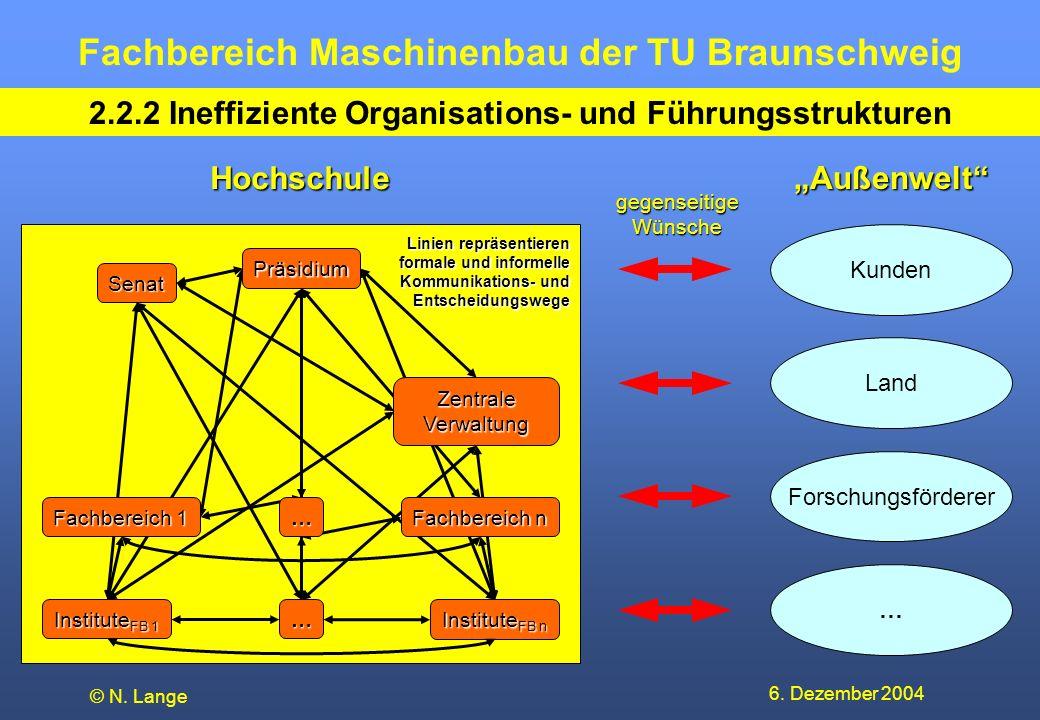 2.2.2 Ineffiziente Organisations- und Führungsstrukturen