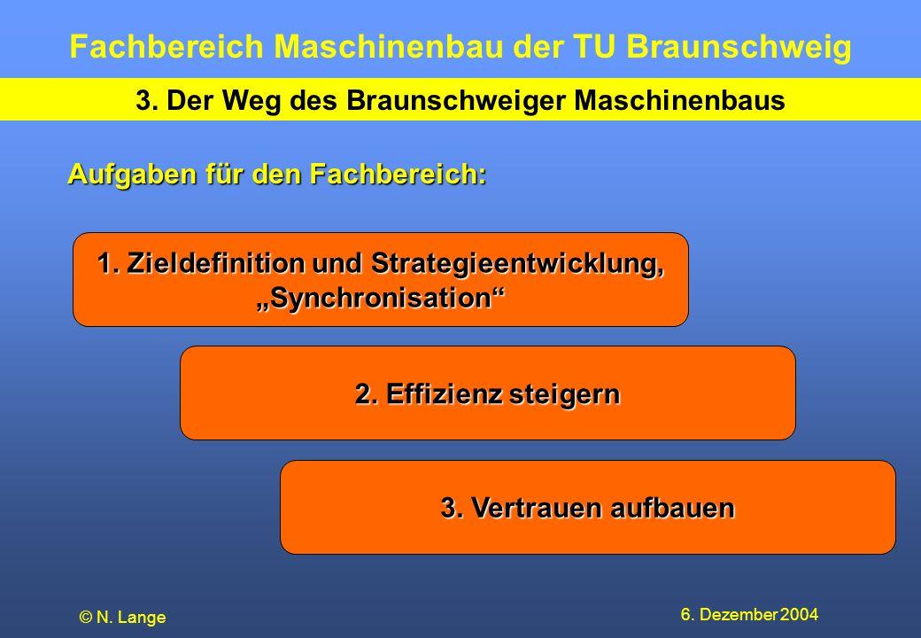3. Der Weg des Braunschweiger Maschinenbaus