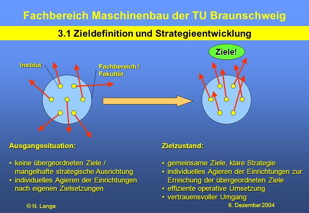 3.1 Zieldefinition und Strategieentwicklung
