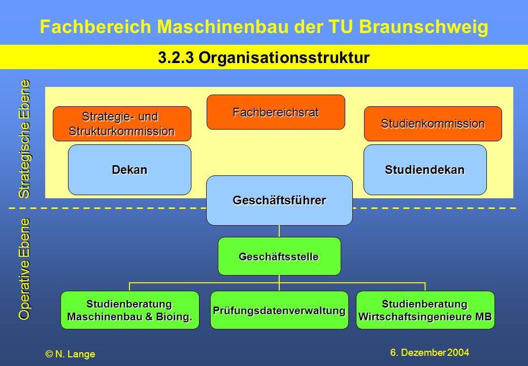 3.2.3 Organisationsstruktur
