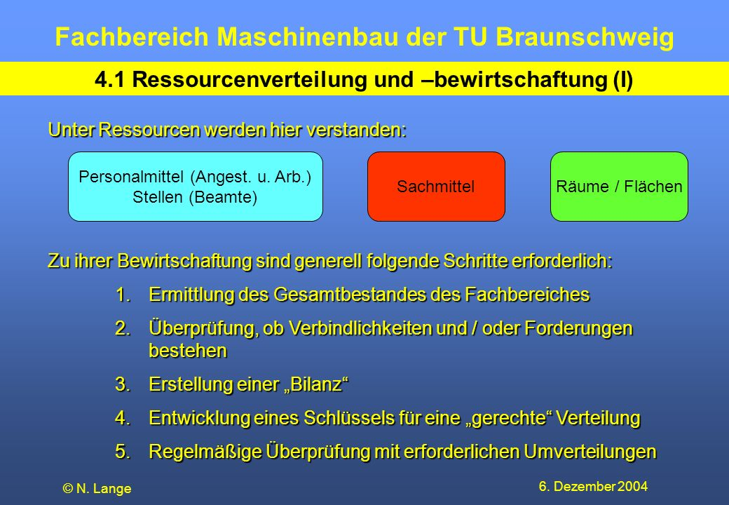 4.1 Ressourcenverteilung und –bewirtschaftung (I)
