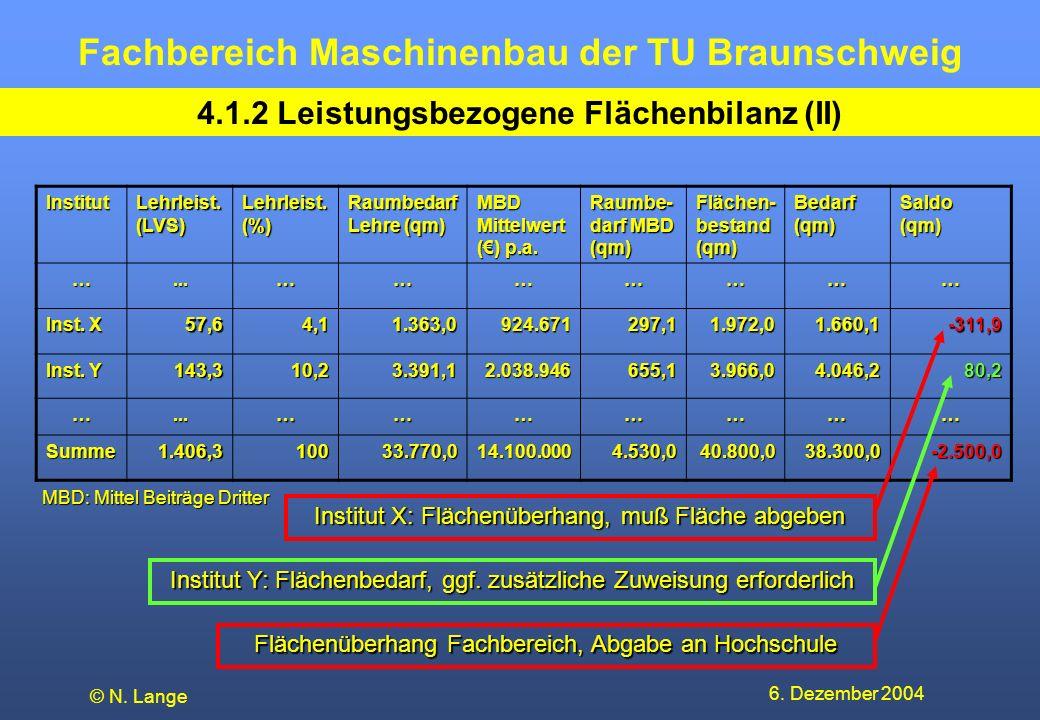 4.1.2 Leistungsbezogene Flächenbilanz (II)