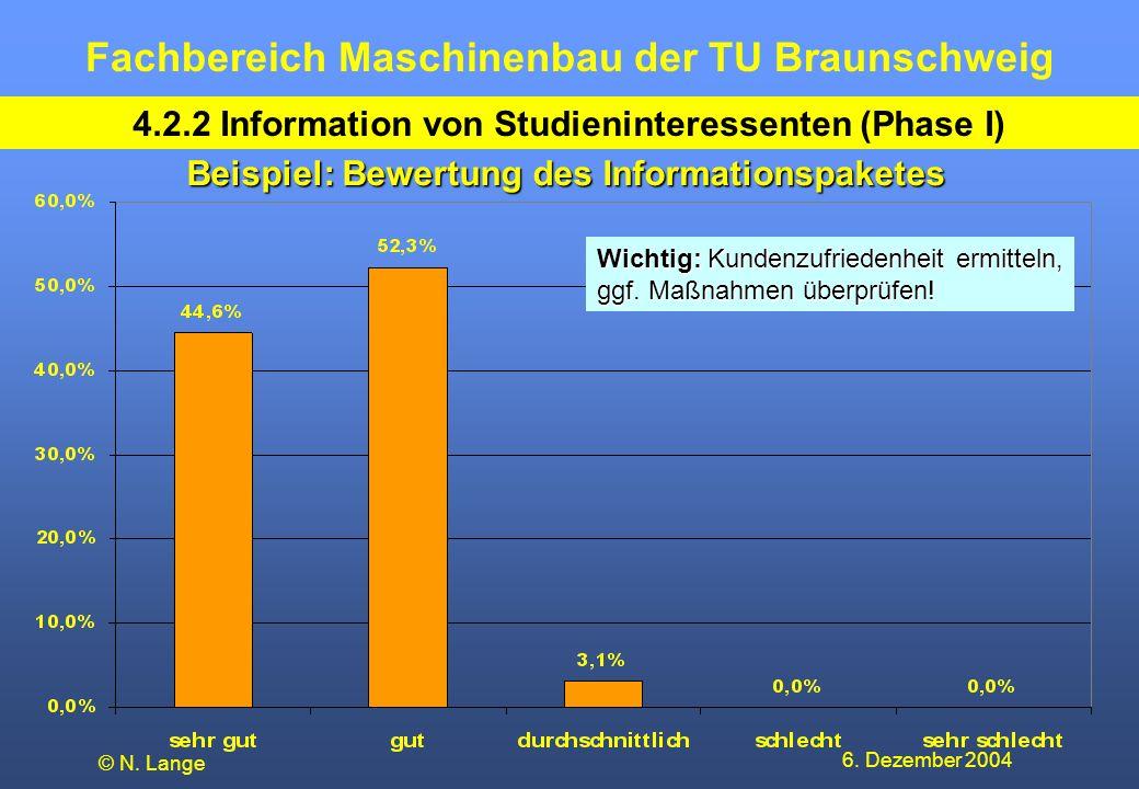 4.2.2 Information von Studieninteressenten (Phase I)