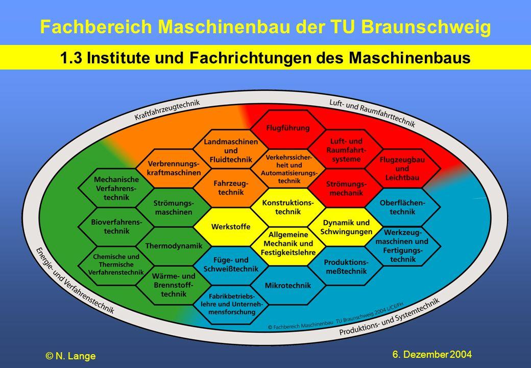 1.3 Institute und Fachrichtungen des Maschinenbaus