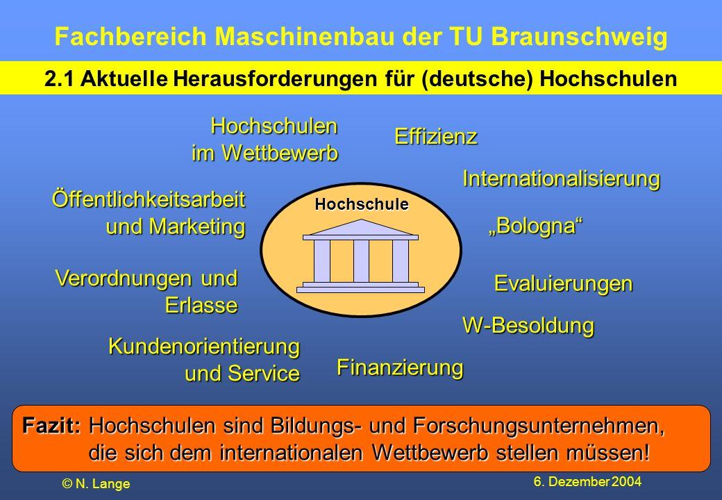 2.1 Aktuelle Herausforderungen für (deutsche) Hochschulen