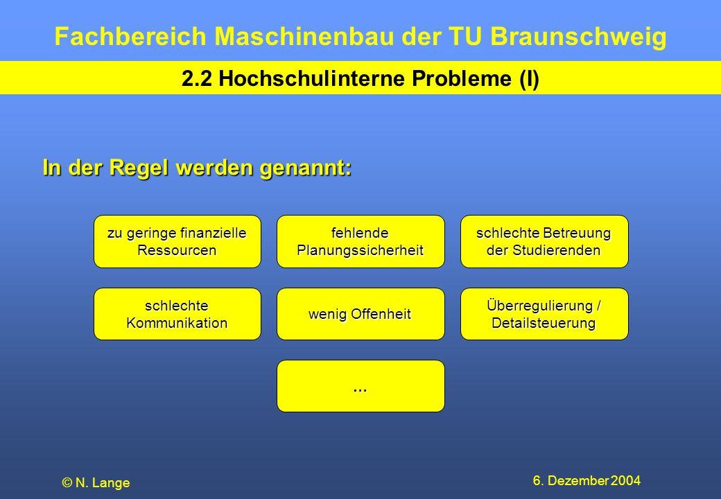 2.2 Hochschulinterne Probleme (I)