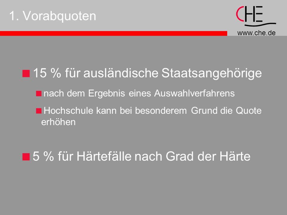 15 % für ausländische Staatsangehörige