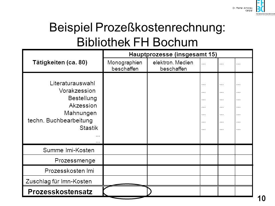 Beispiel Prozeßkostenrechnung: Bibliothek FH Bochum