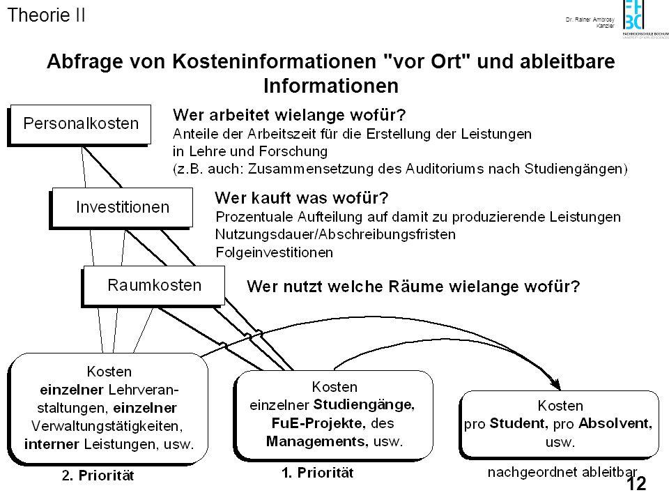 Abfrage von Kosteninformationen vor Ort und ableitbare Informationen