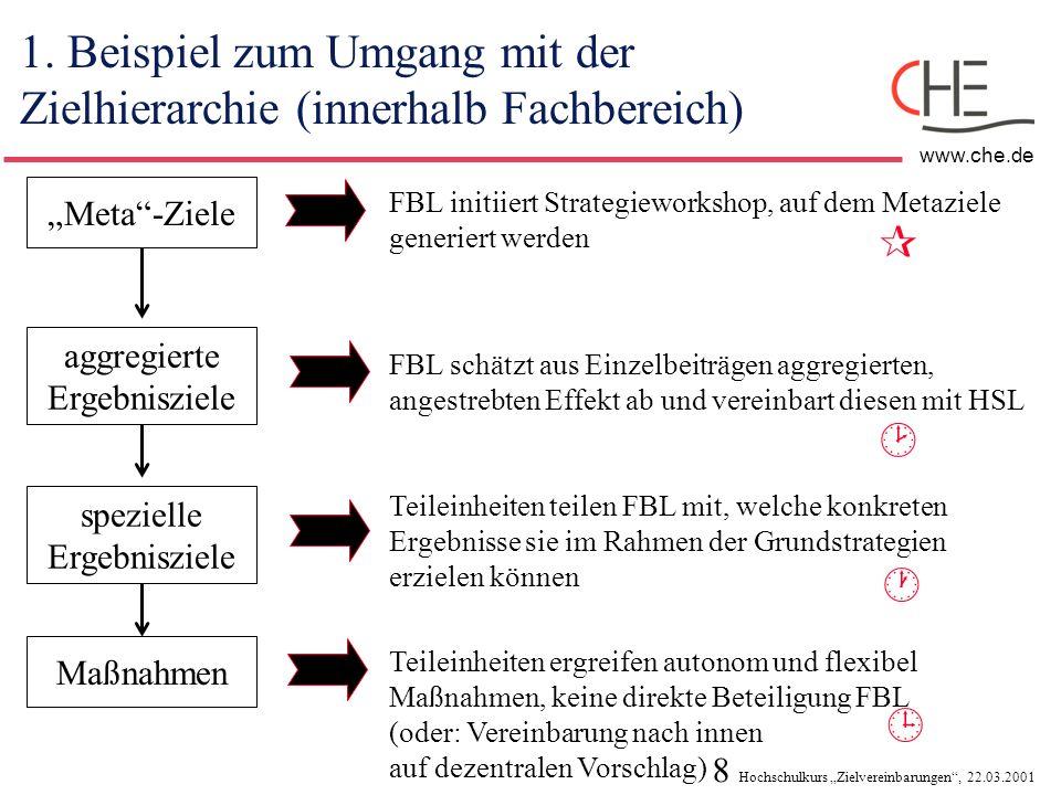 1. Beispiel zum Umgang mit der Zielhierarchie (innerhalb Fachbereich)