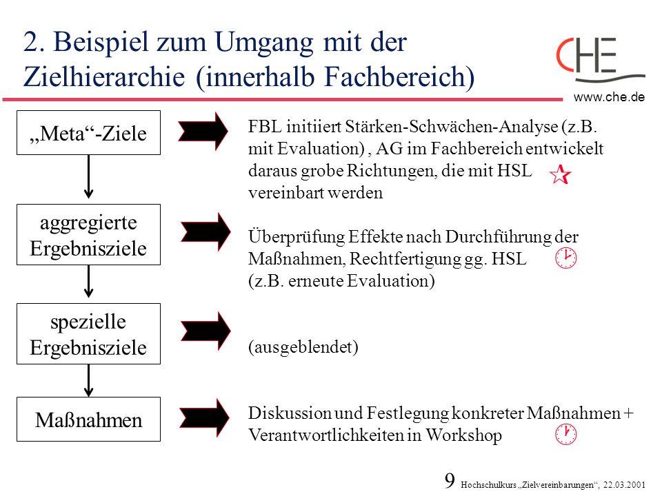 2. Beispiel zum Umgang mit der Zielhierarchie (innerhalb Fachbereich)