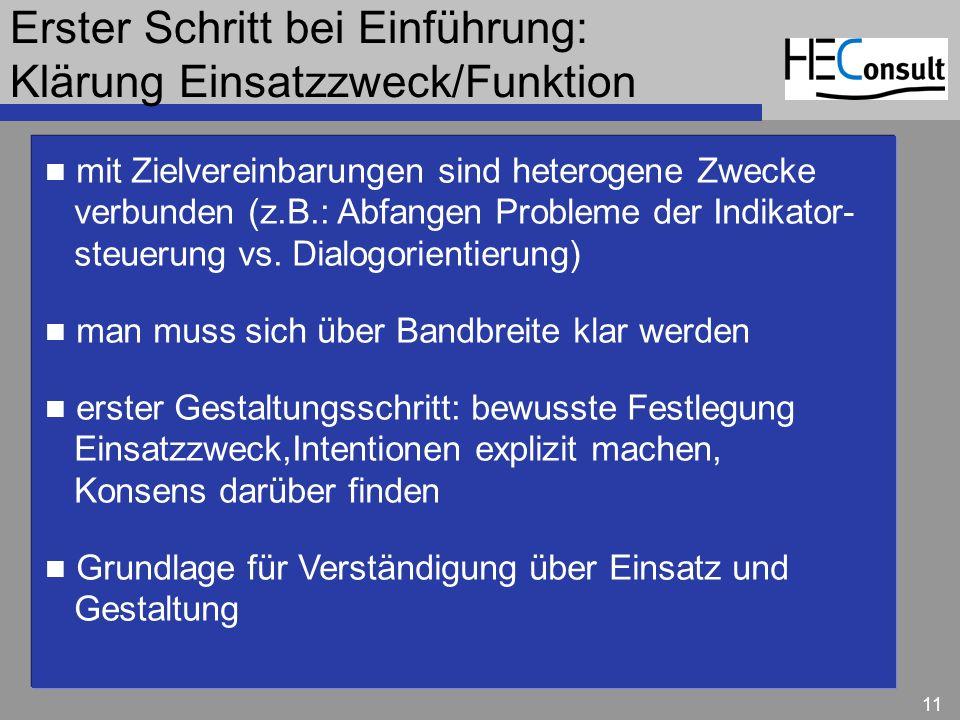 Erster Schritt bei Einführung: Klärung Einsatzzweck/Funktion
