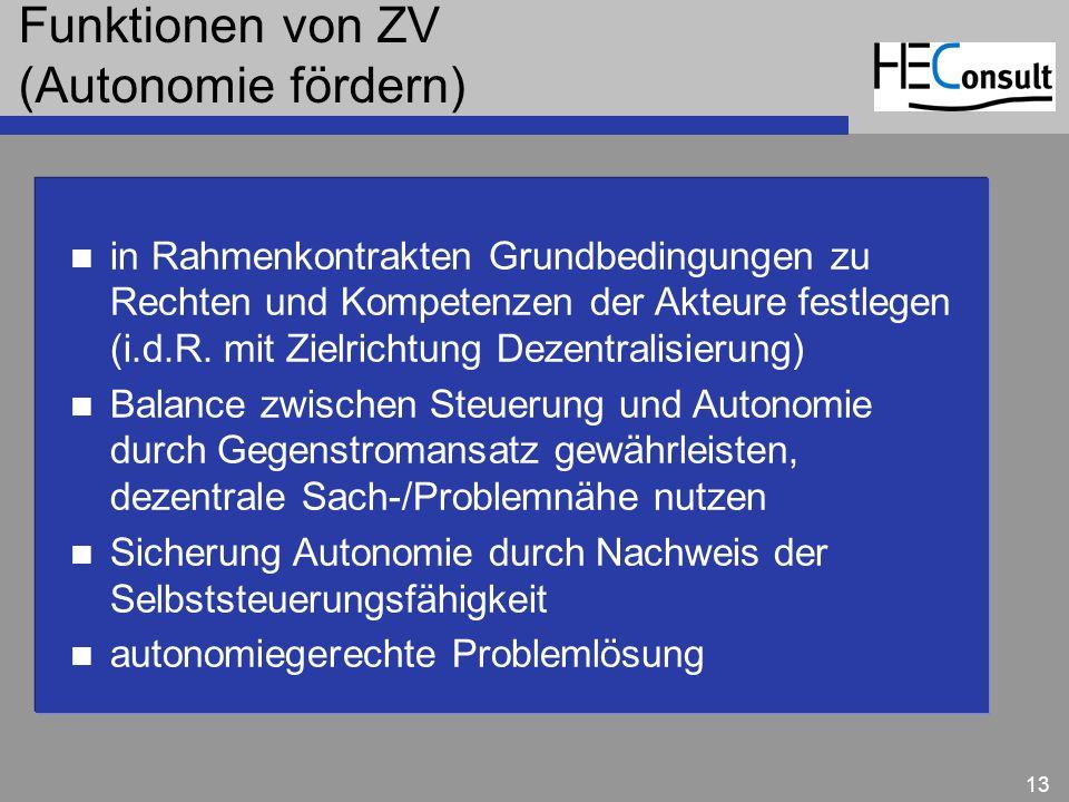 Funktionen von ZV (Autonomie fördern)