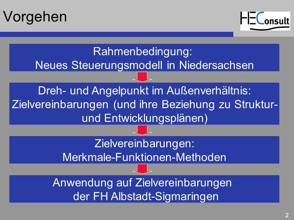 Vorgehen Rahmenbedingung: Neues Steuerungsmodell in Niedersachsen