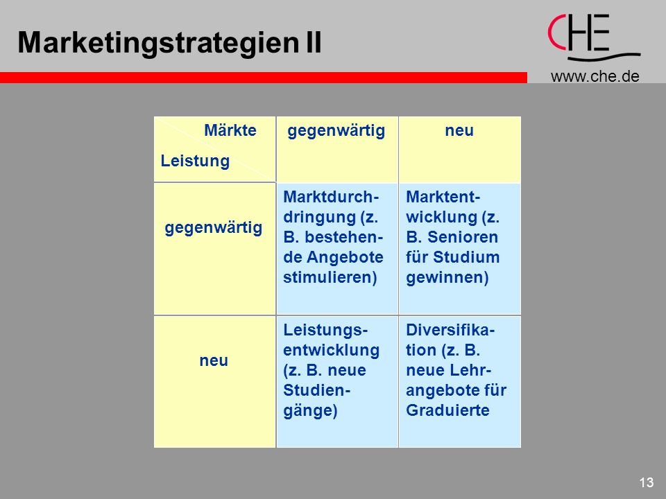 Marketingstrategien II