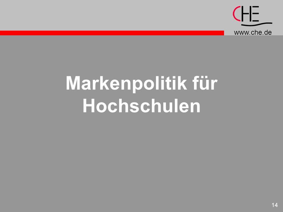 Markenpolitik für Hochschulen