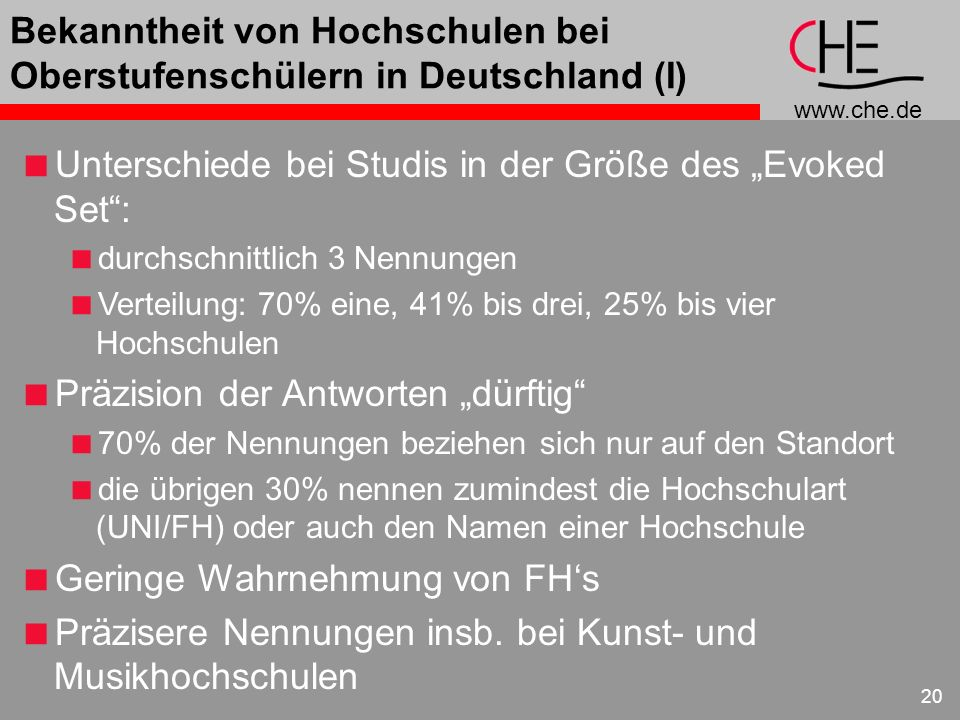 Bekanntheit von Hochschulen bei Oberstufenschülern in Deutschland (I)