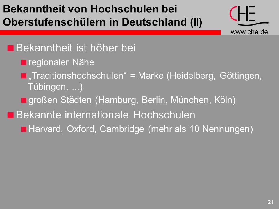 Bekanntheit von Hochschulen bei Oberstufenschülern in Deutschland (II)