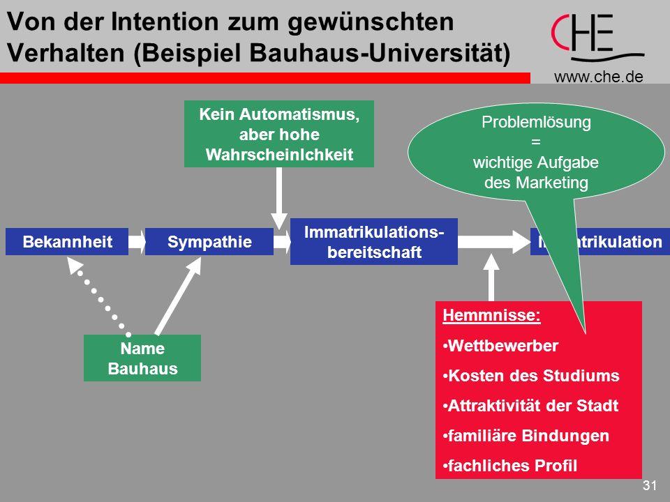 Von der Intention zum gewünschten Verhalten (Beispiel Bauhaus-Universität)
