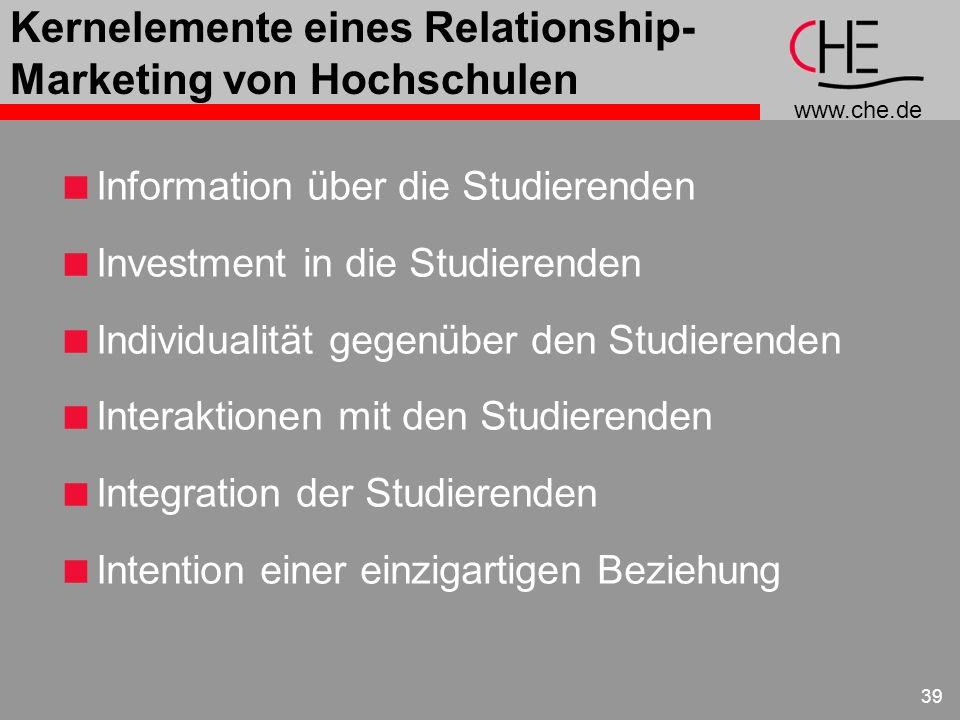 Kernelemente eines Relationship-Marketing von Hochschulen
