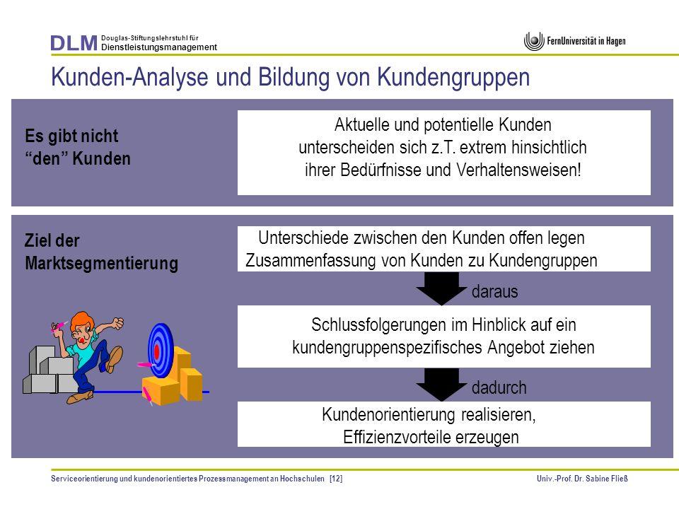Kunden-Analyse und Bildung von Kundengruppen