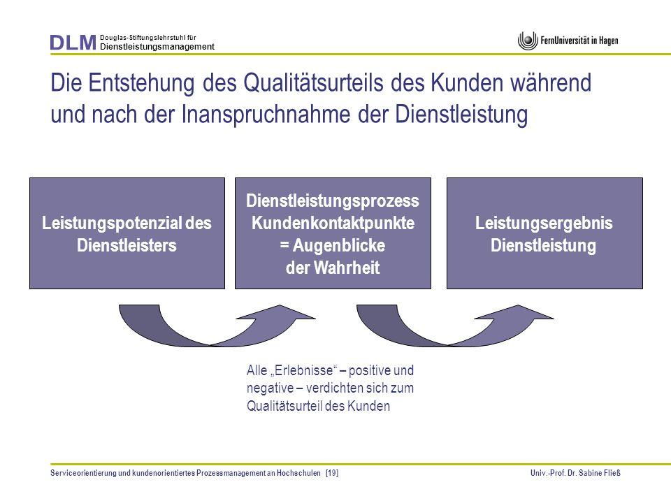 Die Entstehung des Qualitätsurteils des Kunden während und nach der Inanspruchnahme der Dienstleistung