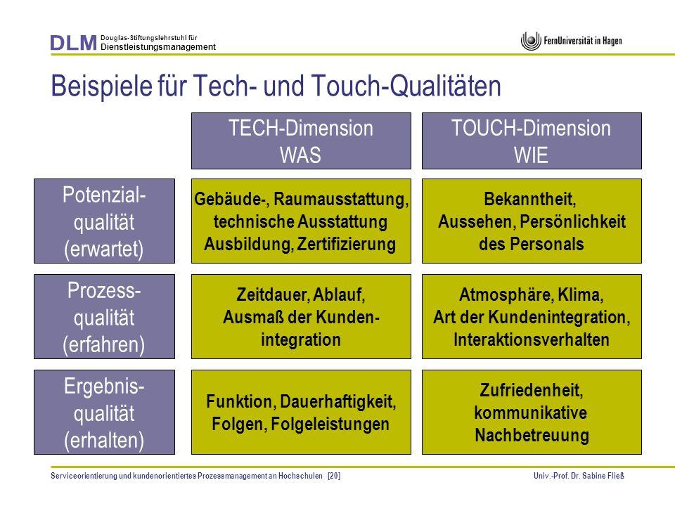 Beispiele für Tech- und Touch-Qualitäten