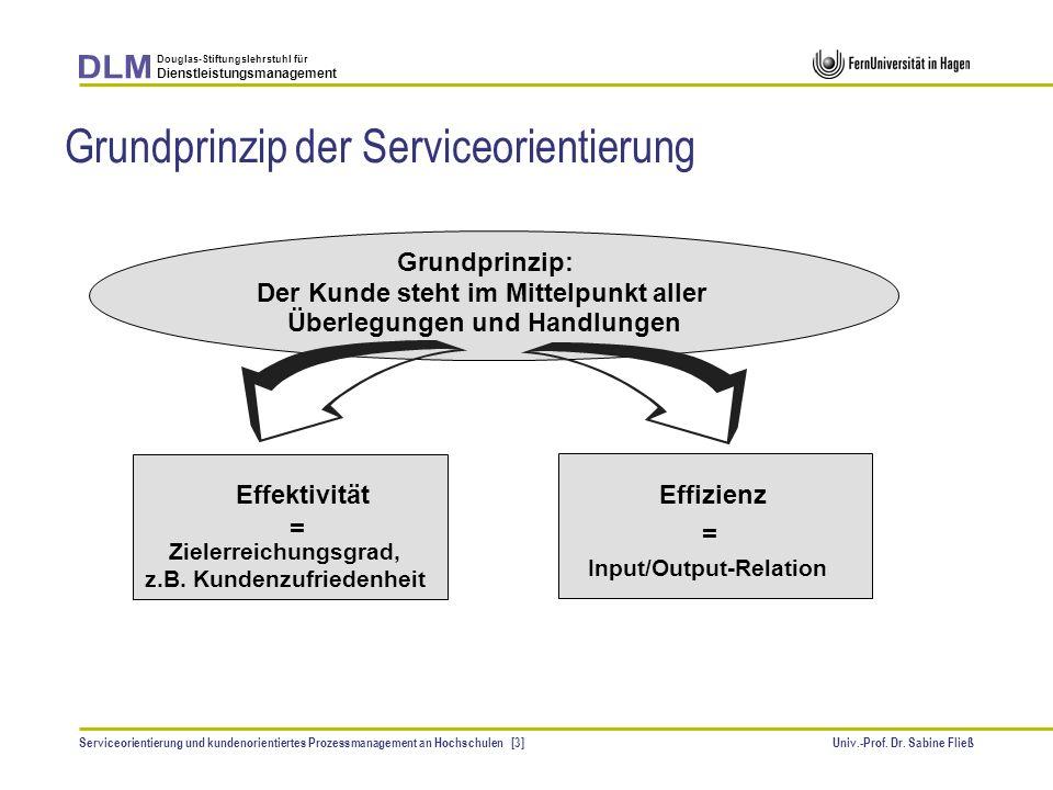 Grundprinzip der Serviceorientierung