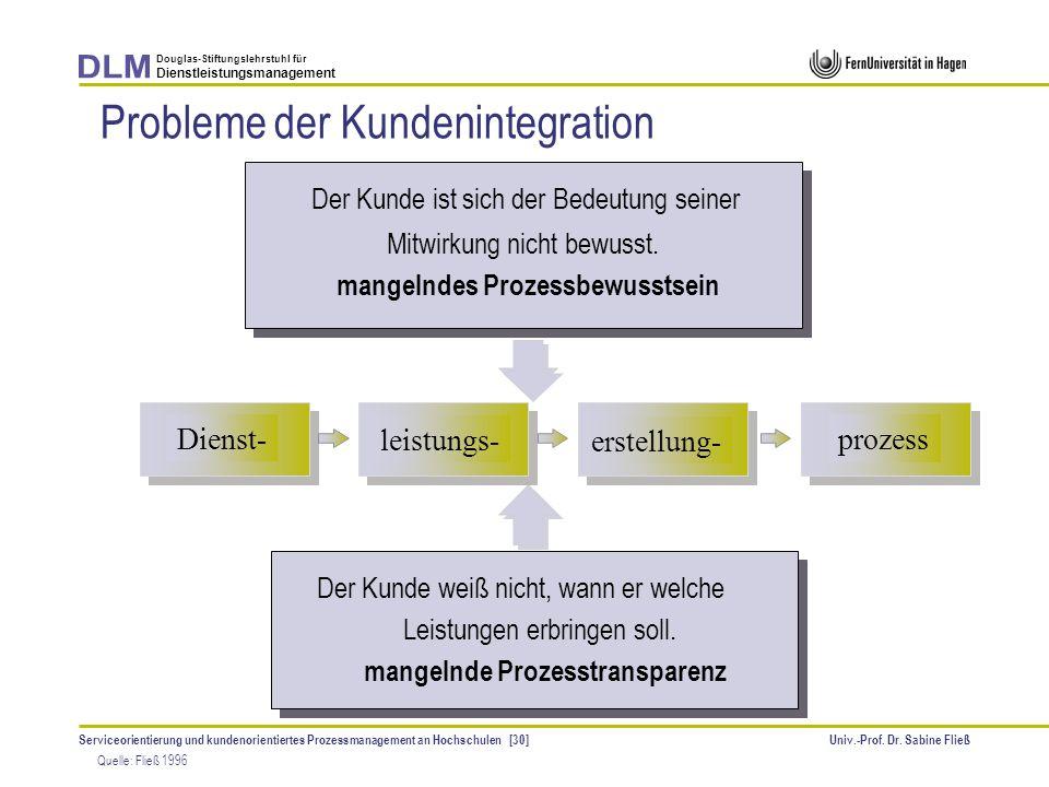 Probleme der Kundenintegration