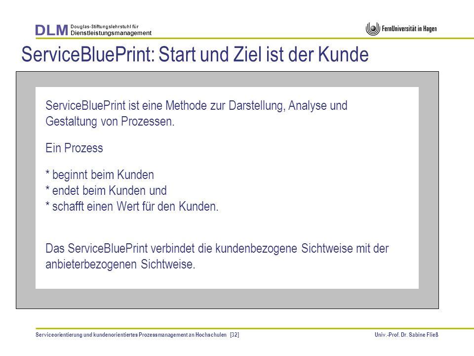 ServiceBluePrint: Start und Ziel ist der Kunde