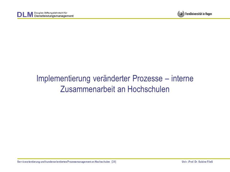 Implementierung veränderter Prozesse – interne Zusammenarbeit an Hochschulen