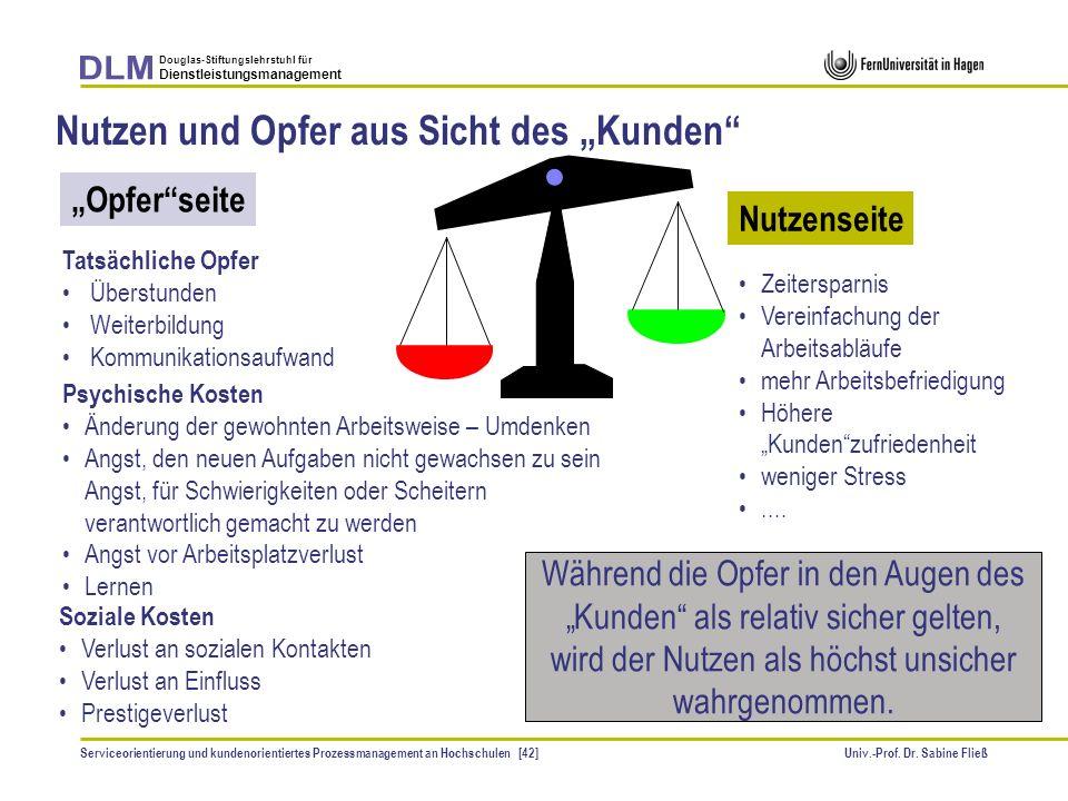"""Nutzen und Opfer aus Sicht des """"Kunden"""