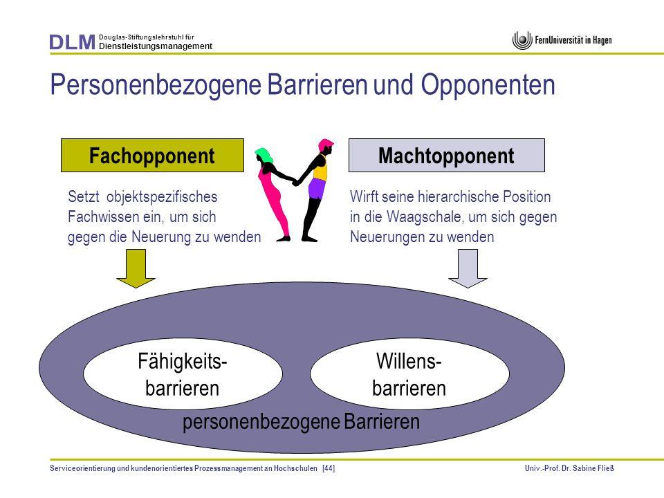 Personenbezogene Barrieren und Opponenten